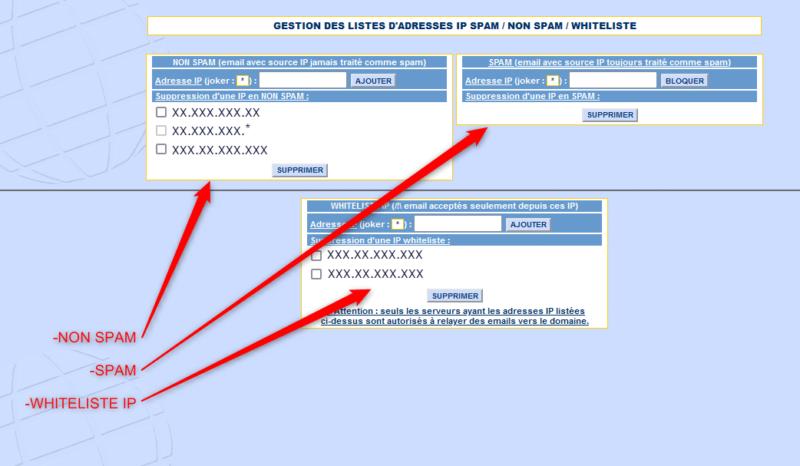 filtrage antispam par IP