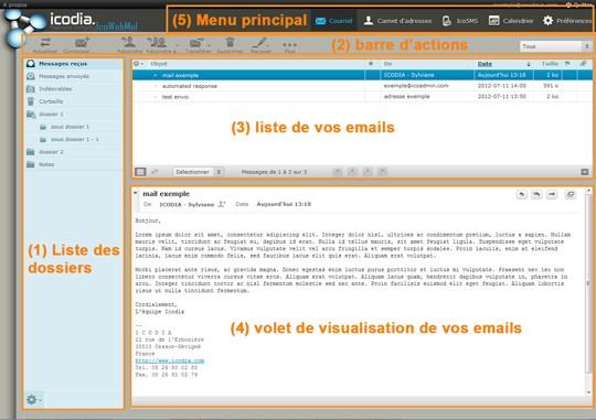 Interface de consultation des emails en ligne Icodia
